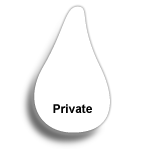 Private-entrance
